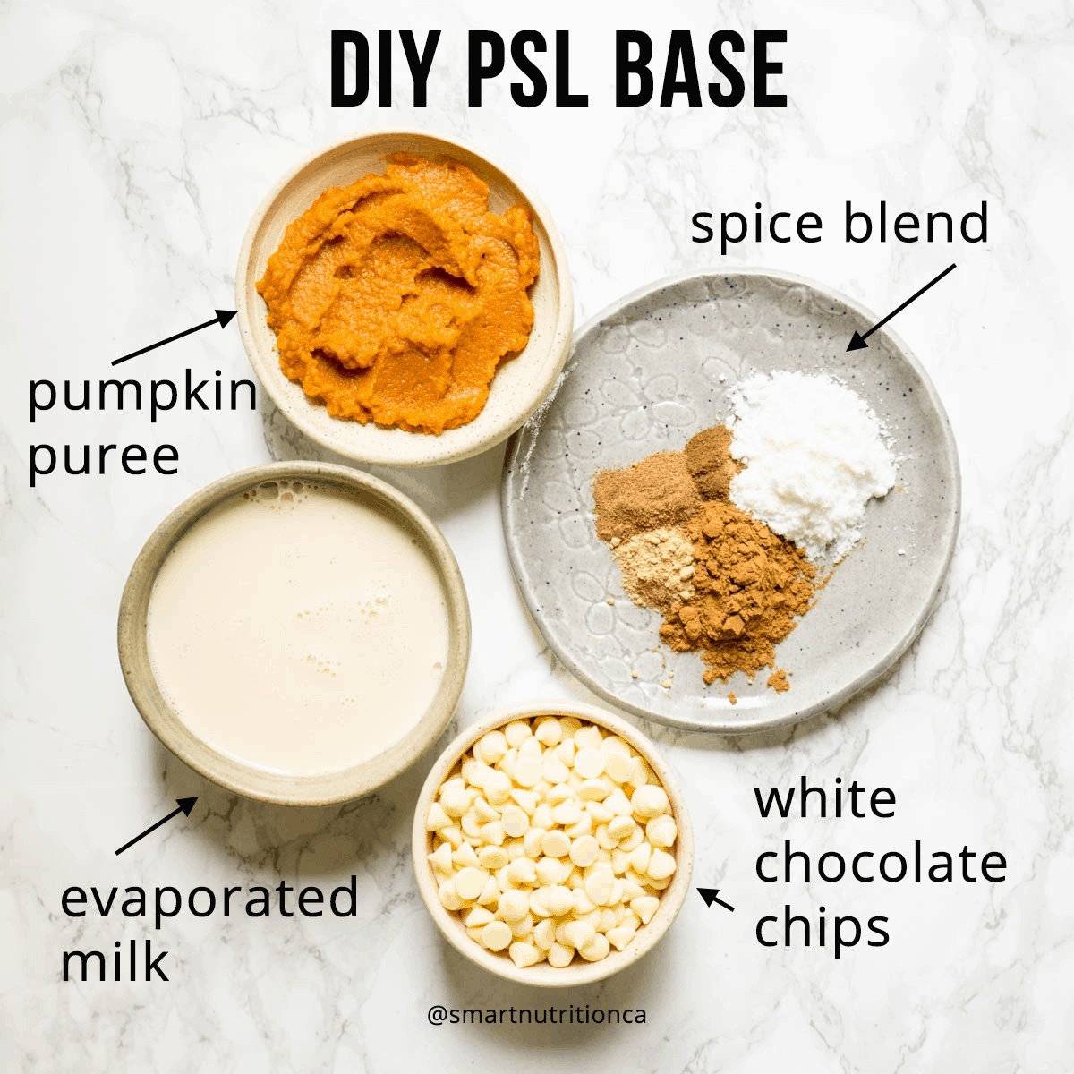A flat lay image of pumpkins spice sauce ingredients including pumpkin puree, spice blend, white chocolate chips, and evaporated milk