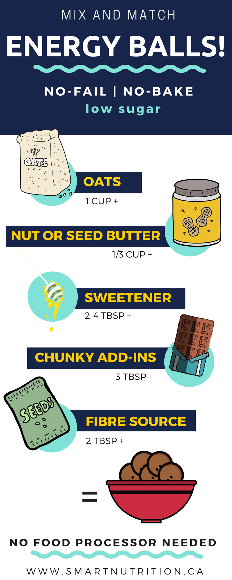 Energy ball mix 'n match recipe (low sugar, no bake)