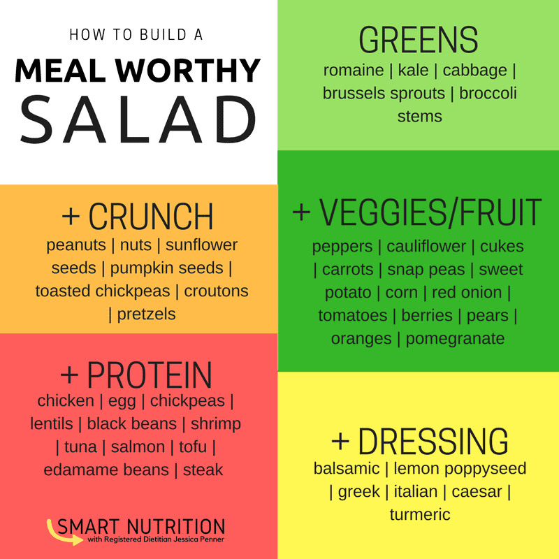 how to build meal worthy salads