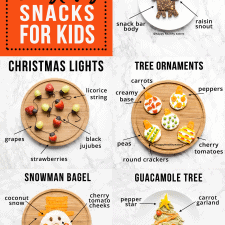 Christmas Snacks Healthy And Easy
